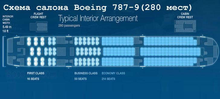 Боинг 787-200 схема мест